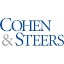 Cohen & Steers Limited Duration Preferred and Income Fund logo