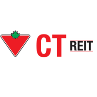 CT Real Estate Investment Trust logo