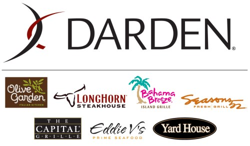 Darden Restaurants logo