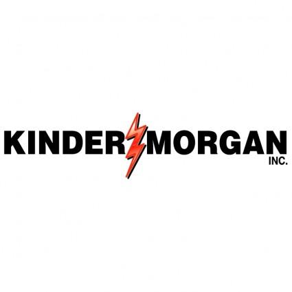 Kinder Morgan Canada Limited (KML.TO) logo